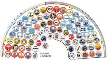 La carica dei partiti per le elezioni 2013