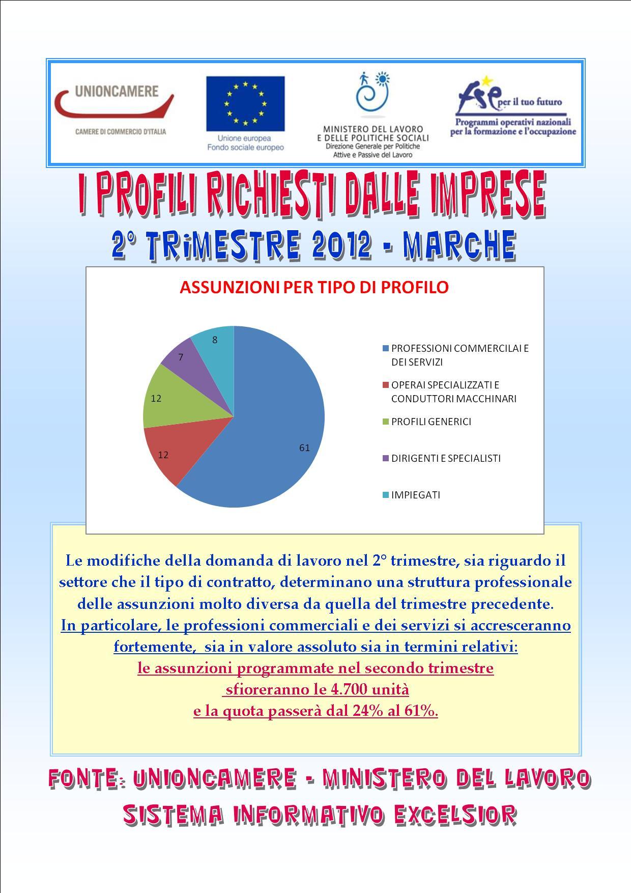 Regione_Marche_figure_professionali
