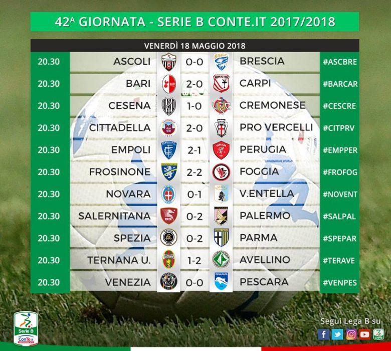 Serie B 42esima giornata 2017-18